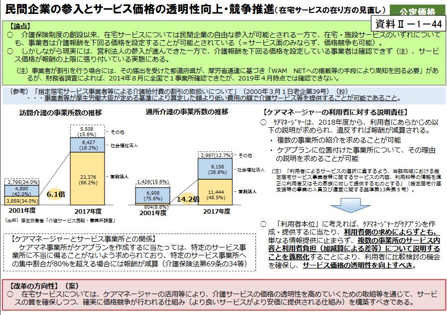 民間企業の参入とサービス価格の透明性向上・競争推進(在宅サービスの在り方の見直し)